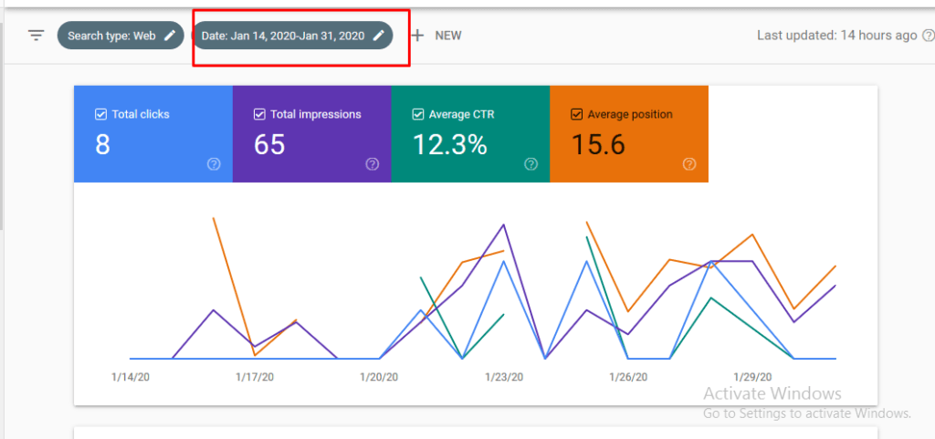 Seo Case Study Report By CMBD